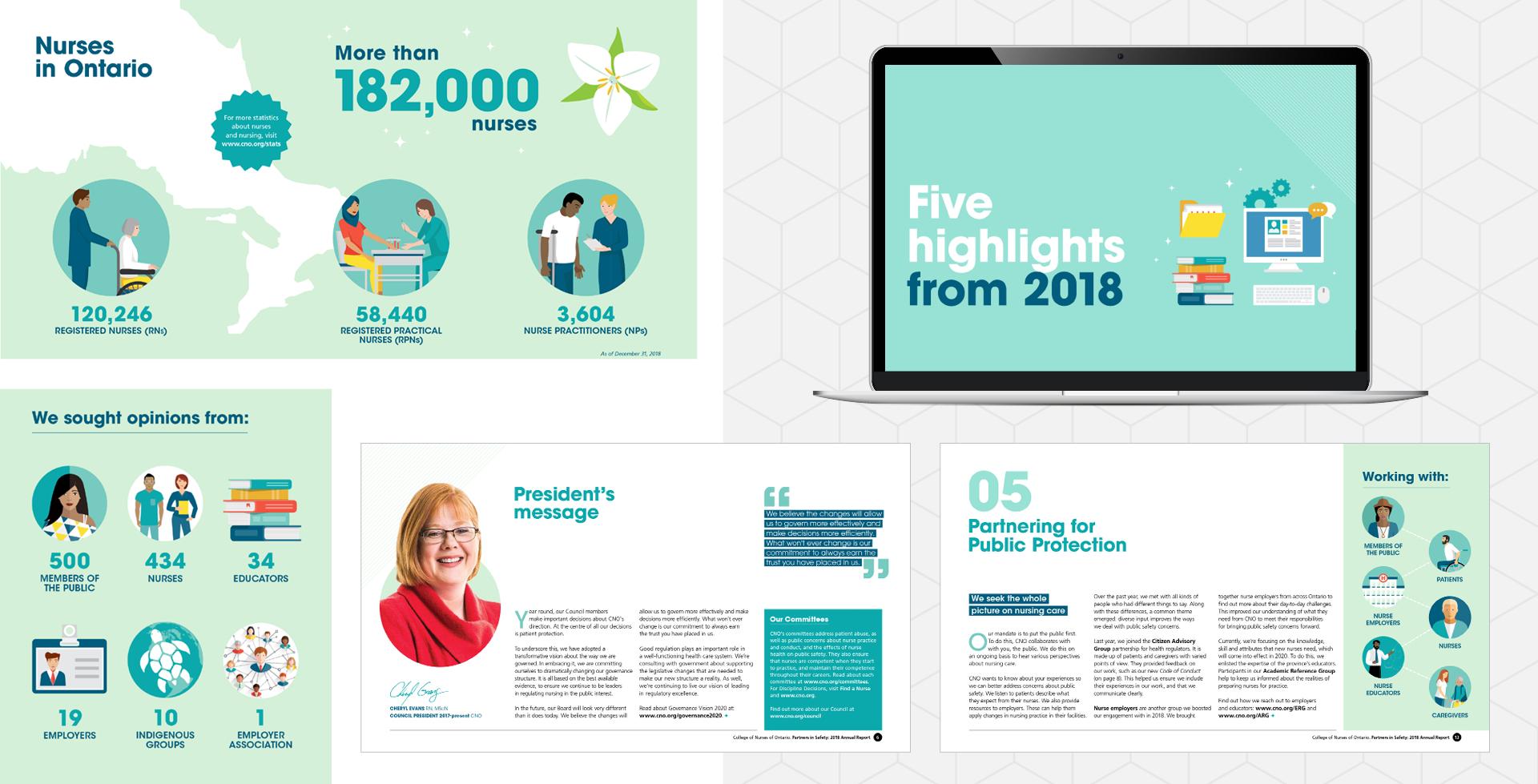 College of Nurses of Ontario nursing annual report 2018
