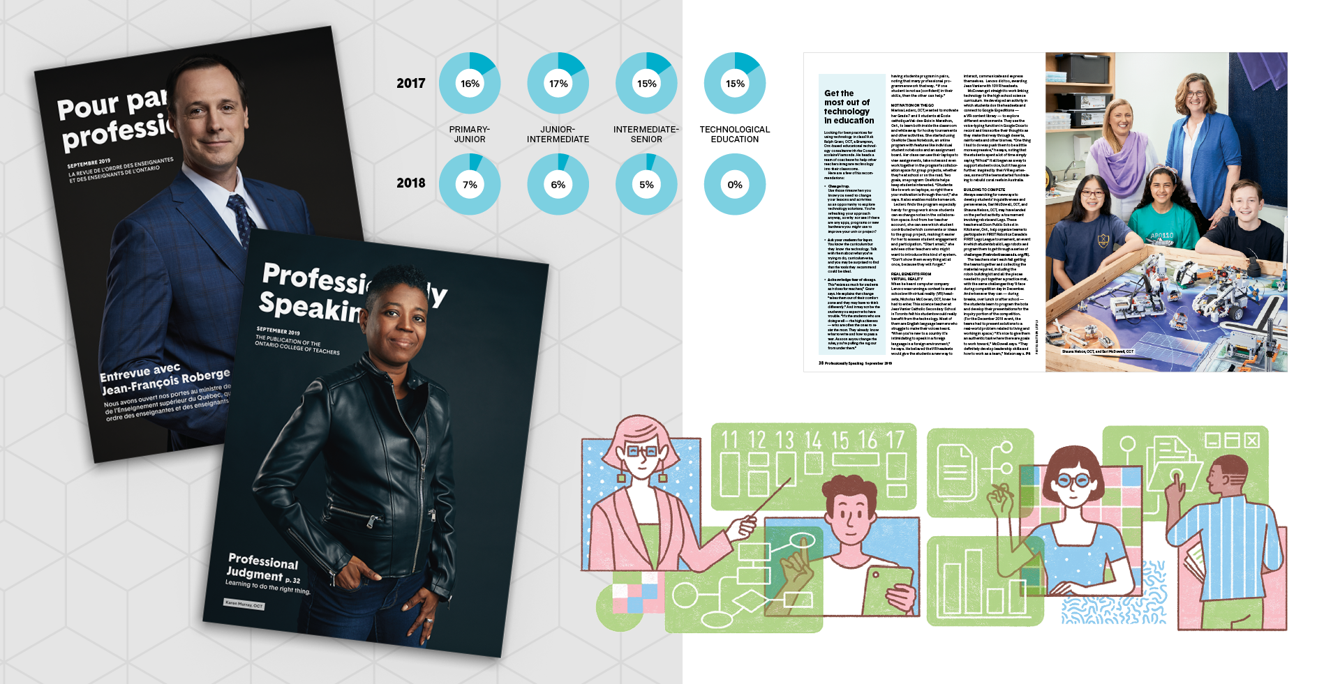 OCT Professionally Speaking magazine rebranded design layouts